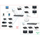 MUXLAB 500762-RX VIDEO EXTENDER RECEIVER HDMI over IP, PoE, 100m multi/point to multi/point