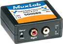 MUXLAB DIGITAL AUDIO CONVERTERS